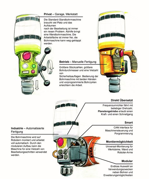 Bohrmaschine.jpg